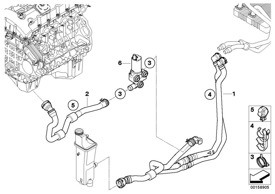 bmw x3 hose for radiator and engine return  water  hoses
