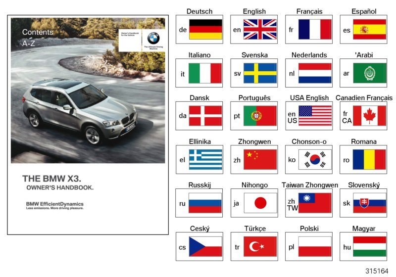 Bmw X3 Owner U0026 39 S Manual For F25 Without Idrive  En Us  Mj 2011